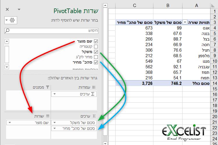Pivot Table 3